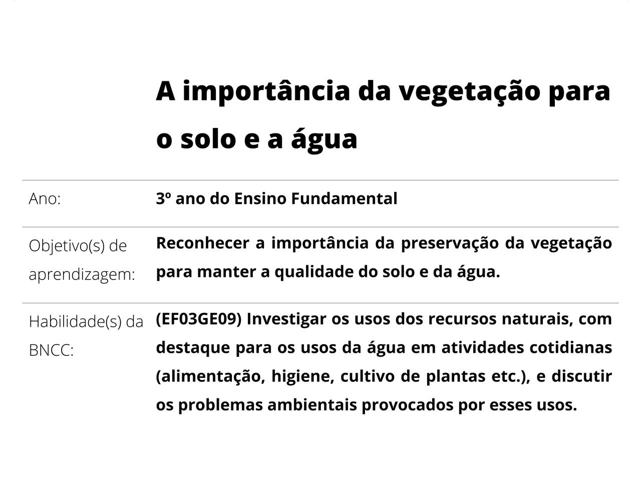 Plano de Aula - 3º ano - Geografia - A importância da vegetação ...