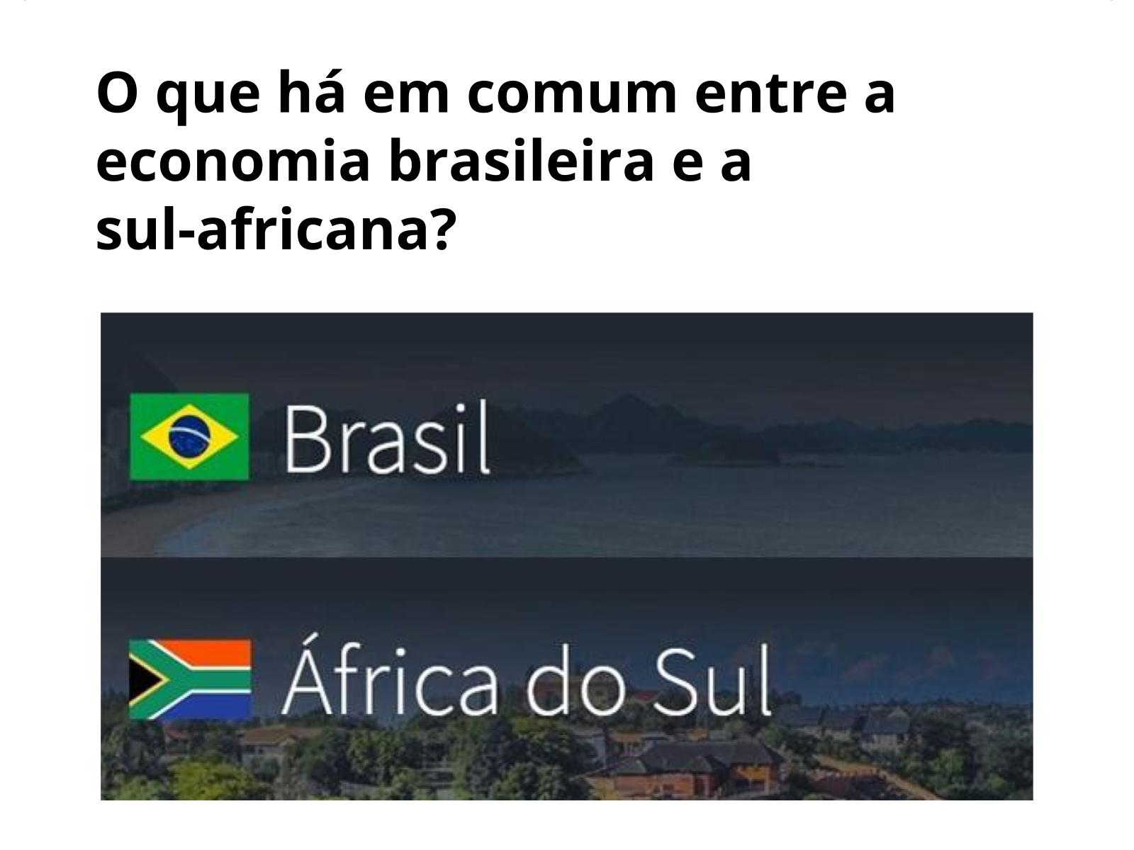 A Participação Brasileira e Sul-Africana no Comércio Mundial