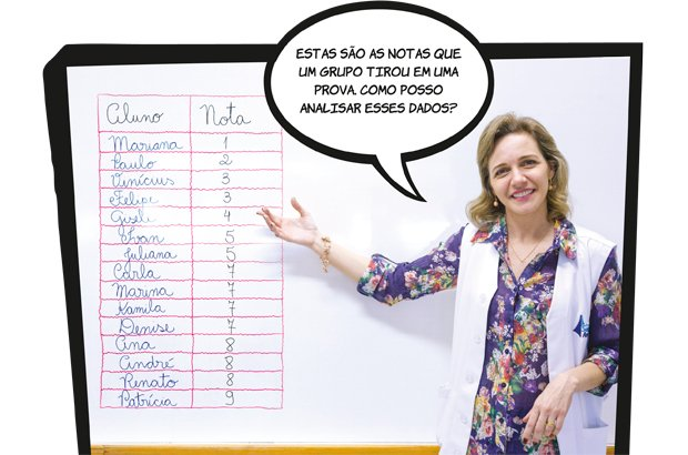 Situação problema. Janaína Miranda