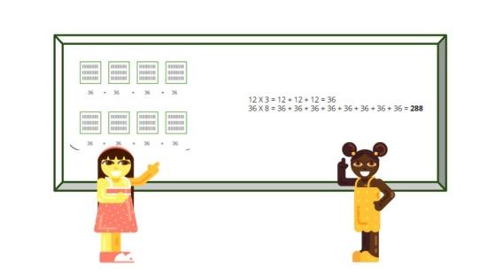 Estratégias não convencionais para o cálculo da multiplicação