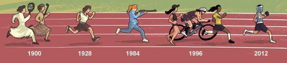 As mulheres nos Jogos Olímpicos. Ilustração Raphael Salimena