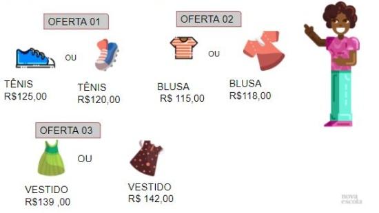 Tá caro ou tá barato?