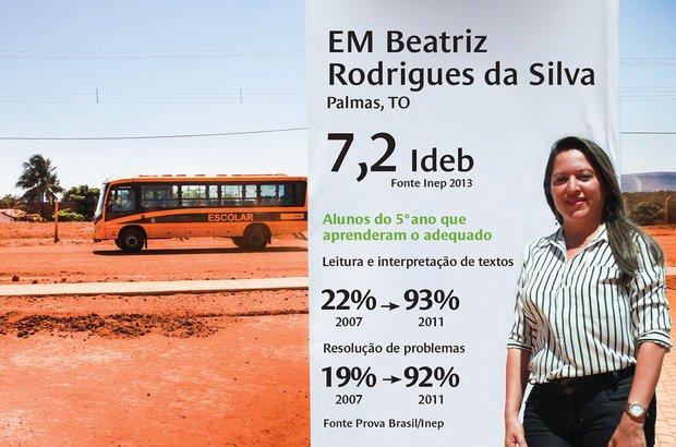 Conheça escolas em bairros pobres com Ideb acima de 6. Foto: Bruno Mazzoco