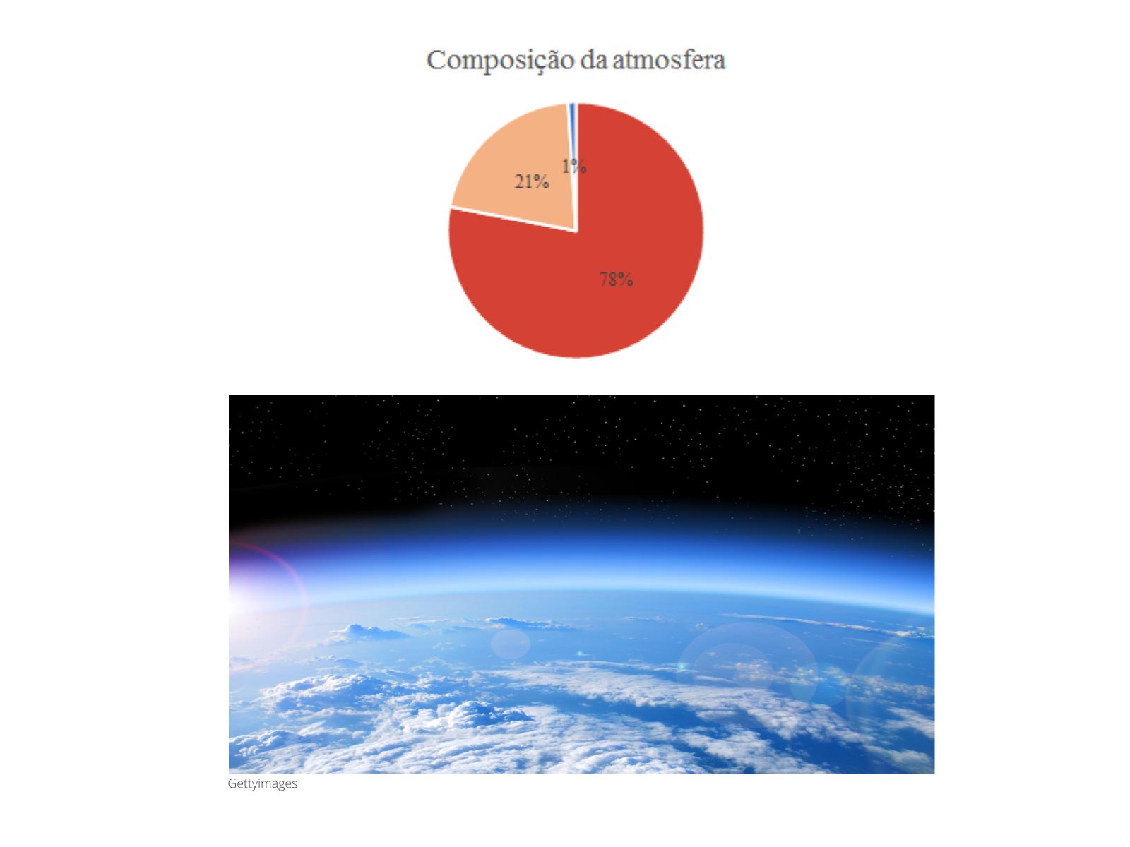 Impacto da poluição atmosférica na saúde