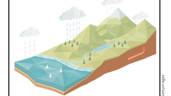 Bacia hidrográfica e Regiões Hidrográficas Brasileiras