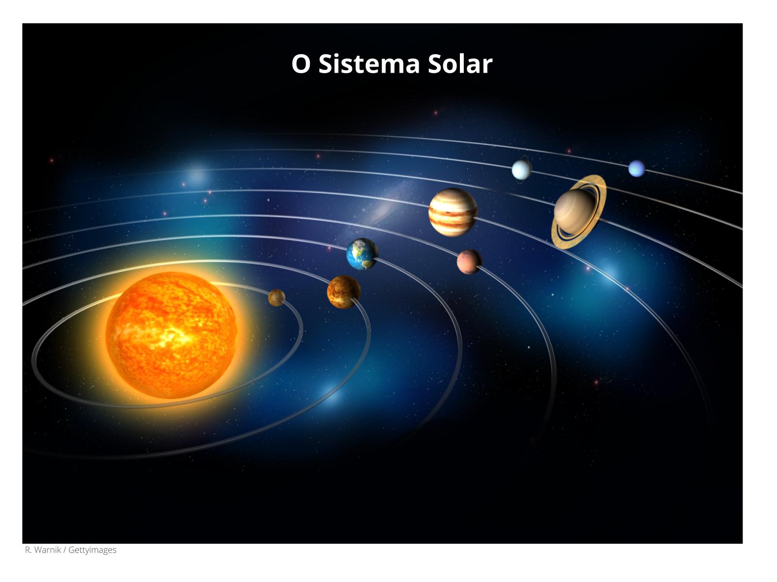 Conhecendo o alinhamento e as zonas habitáveis do Sistema Solar