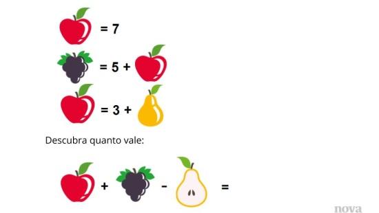 Valor numérico de uma expressão algébrica!