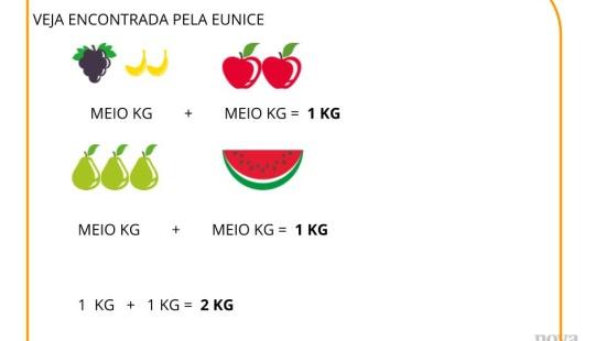 Medida de massa: quilograma