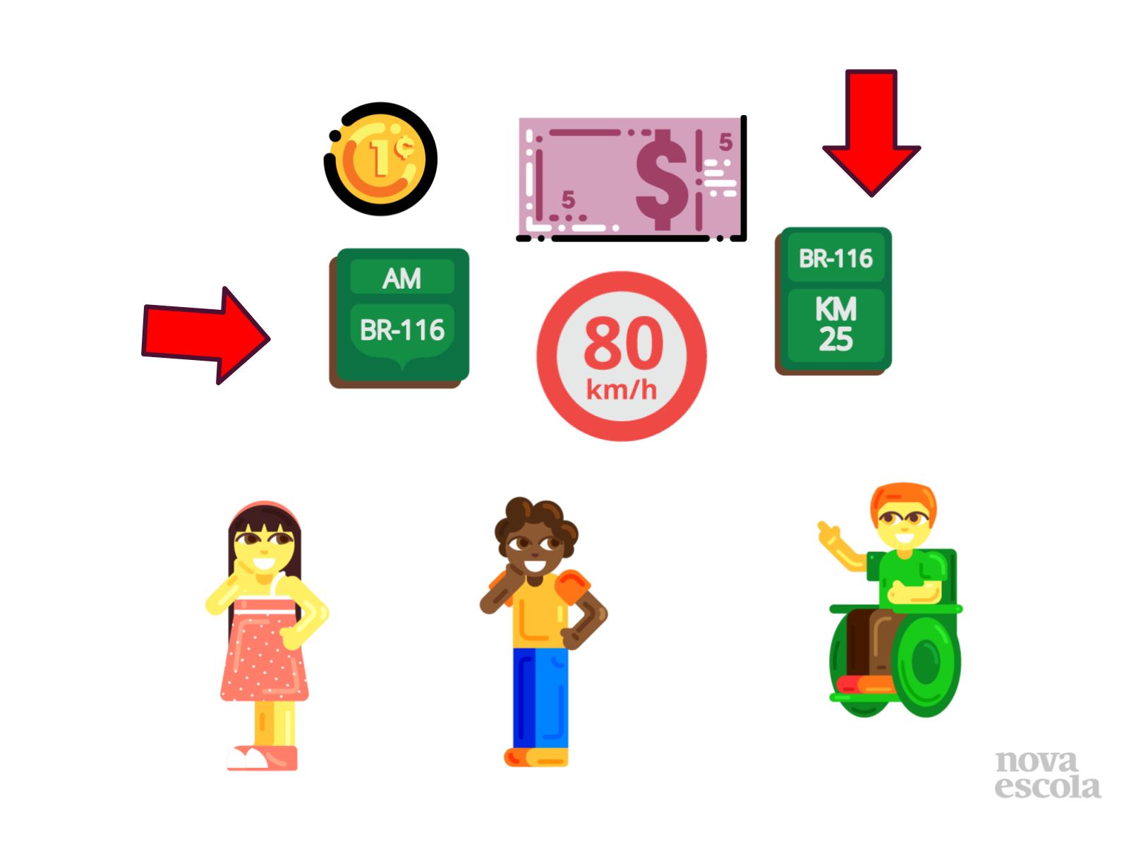 Números como código de identificação