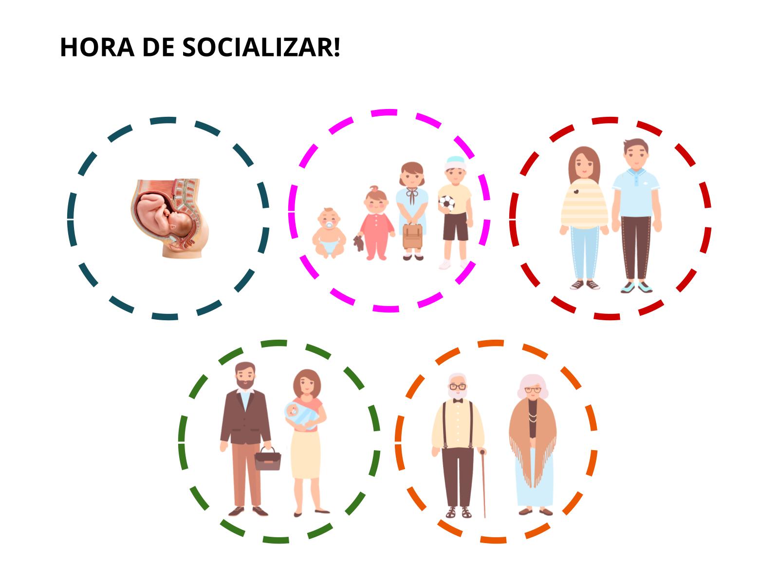 As etapas do desenvolvimento humano