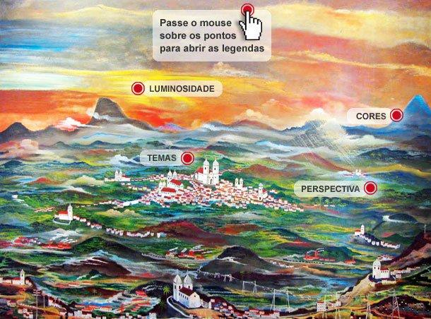 Paisagem Imaginária de Minas, Alberto da Veiga Guignard