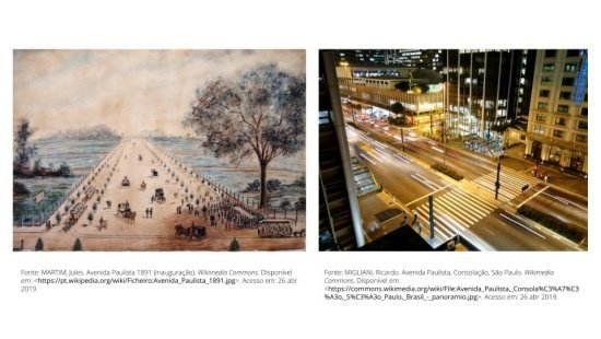 Mapas mentais e a dinâmica urbana