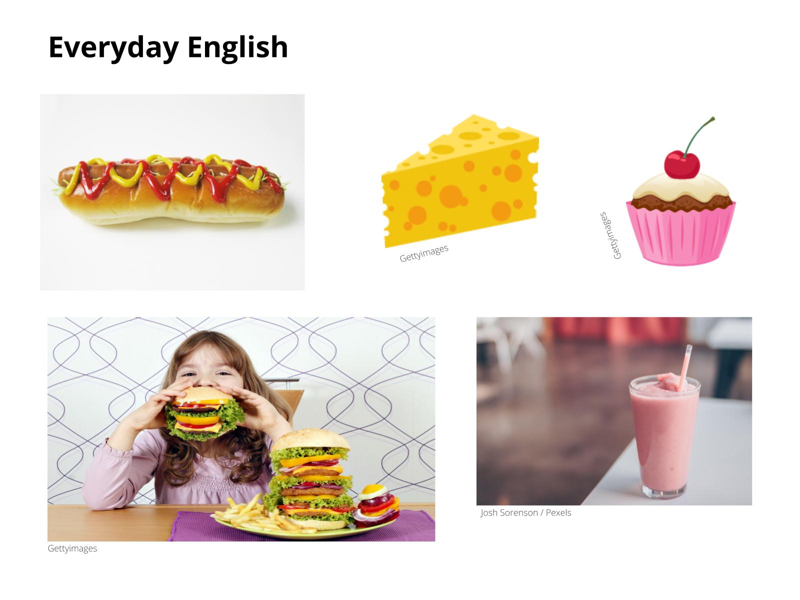 Identificar o uso da língua inglesa no dia a dia