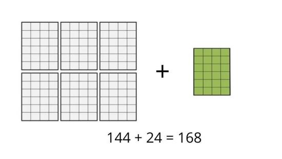 Revisitando a Multiplicação