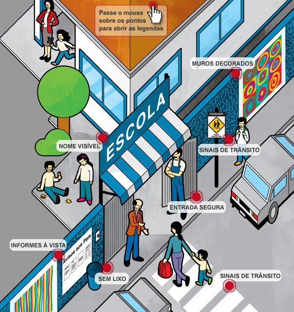 Espaço bem organizado. Infografia: Bruno Algarve