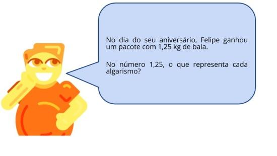 Problemas de adição de números decimais com duas casas decimais