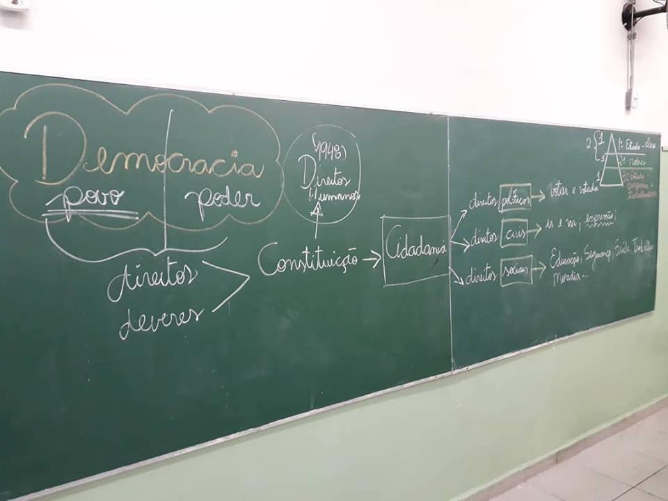 As anotações na lousa durante a aula de Bianca Silva