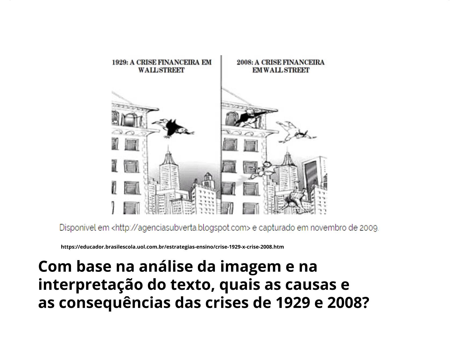 A relação entre as crises econômicas de 1929 e 2008