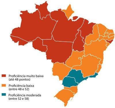 A média do Brasil, 49,96 pontos, aponta fraco domínio da língua inglesa