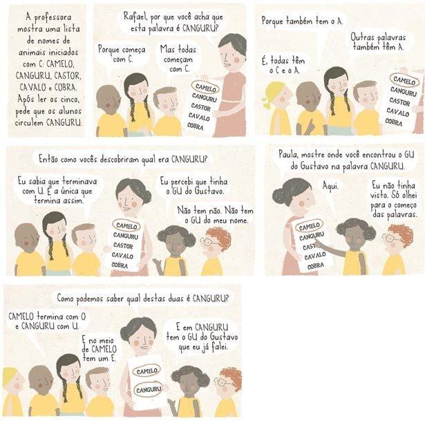 Utilizar um índice ou uma lista. Ilustração: Anna Cunha
