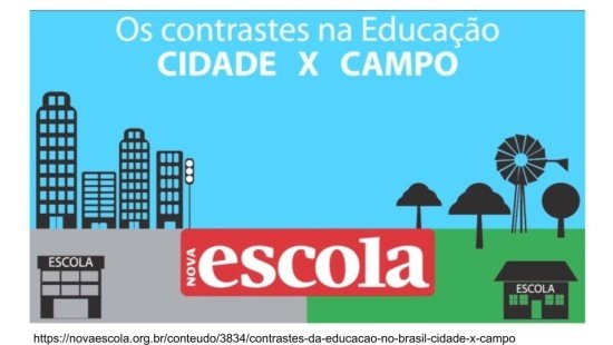 As escolas no campo e na cidade