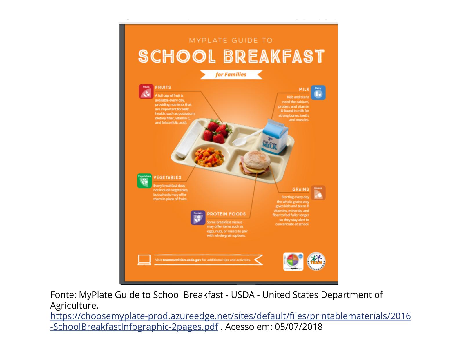 School Breakfast in the USA