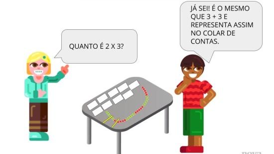 Multiplicação por 3