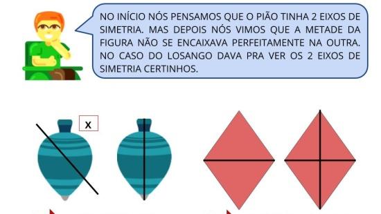Simetria: identificando e construindo!