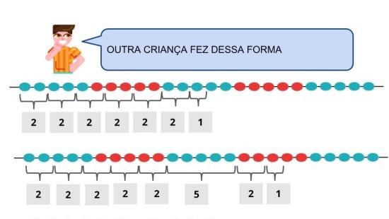 Resolvendo problemas utilizando sequências numéricas com fio de contas