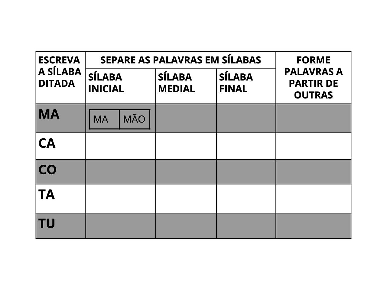 Plano De Aula 2º Ano Lingua Portuguesa Brincando Com As Silabas