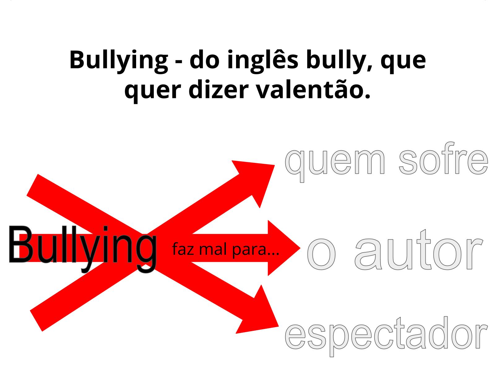 O bullying e seu impacto na vida em sociedade