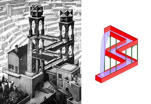 Queda d'Água, de Escher, fonte: Universidade de Lisboa e imagem esquemática de Andrew Kepert, da Universidade de Newcastle, na Austrália