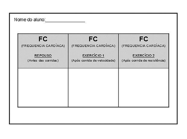 Tabela para medir a frequência cardíaca: Fabio Luiz D'Angelo