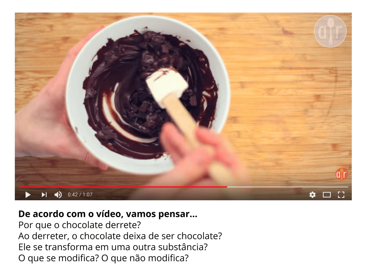 Aquecimento do chocolate