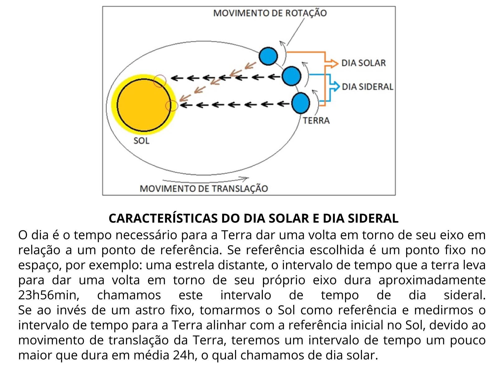 Dia solar e dia sideral
