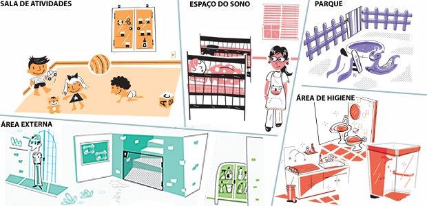 Na creche, todo cuidado é pouco. Ilustração: Marcelo Badari