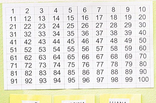 Prepare uma tabela com os números de 1 a 100 e deixe visível na sala de aula, como fonte de consulta para a turma.