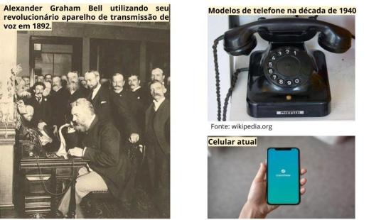 Os tecnopolos e a indústria de tecnologia no Brasil