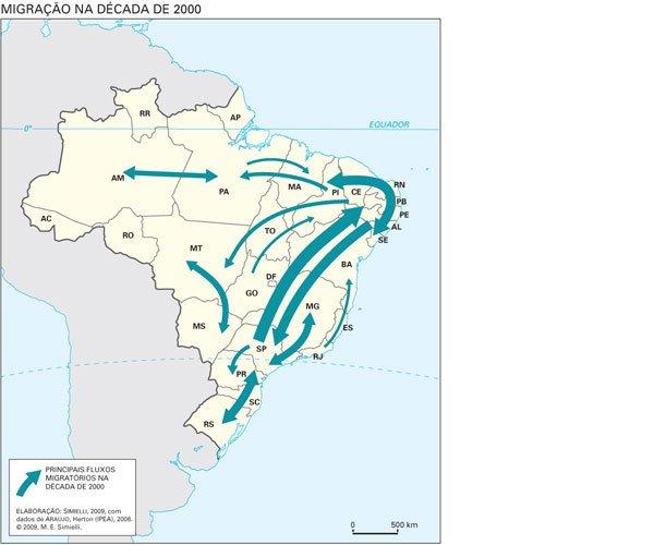 Migração na década de 2000. Fonte <i>Geoatlas</i>, Maria Elena Simielli, Ed. Ática, 2010