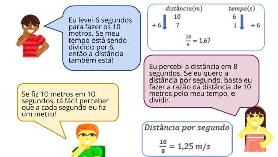 Cálculo de velocidade