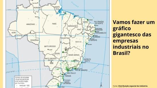 Gráfico das regiões brasileiras