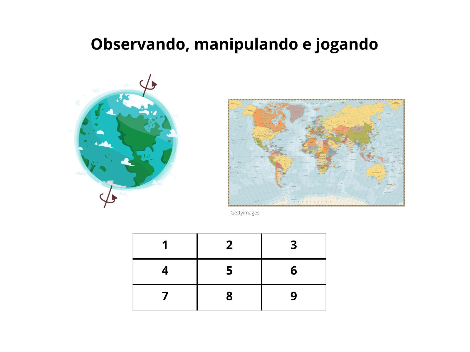 As formas de representar a Terra