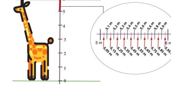 Subtração de decimais, utilizando a reta numerada