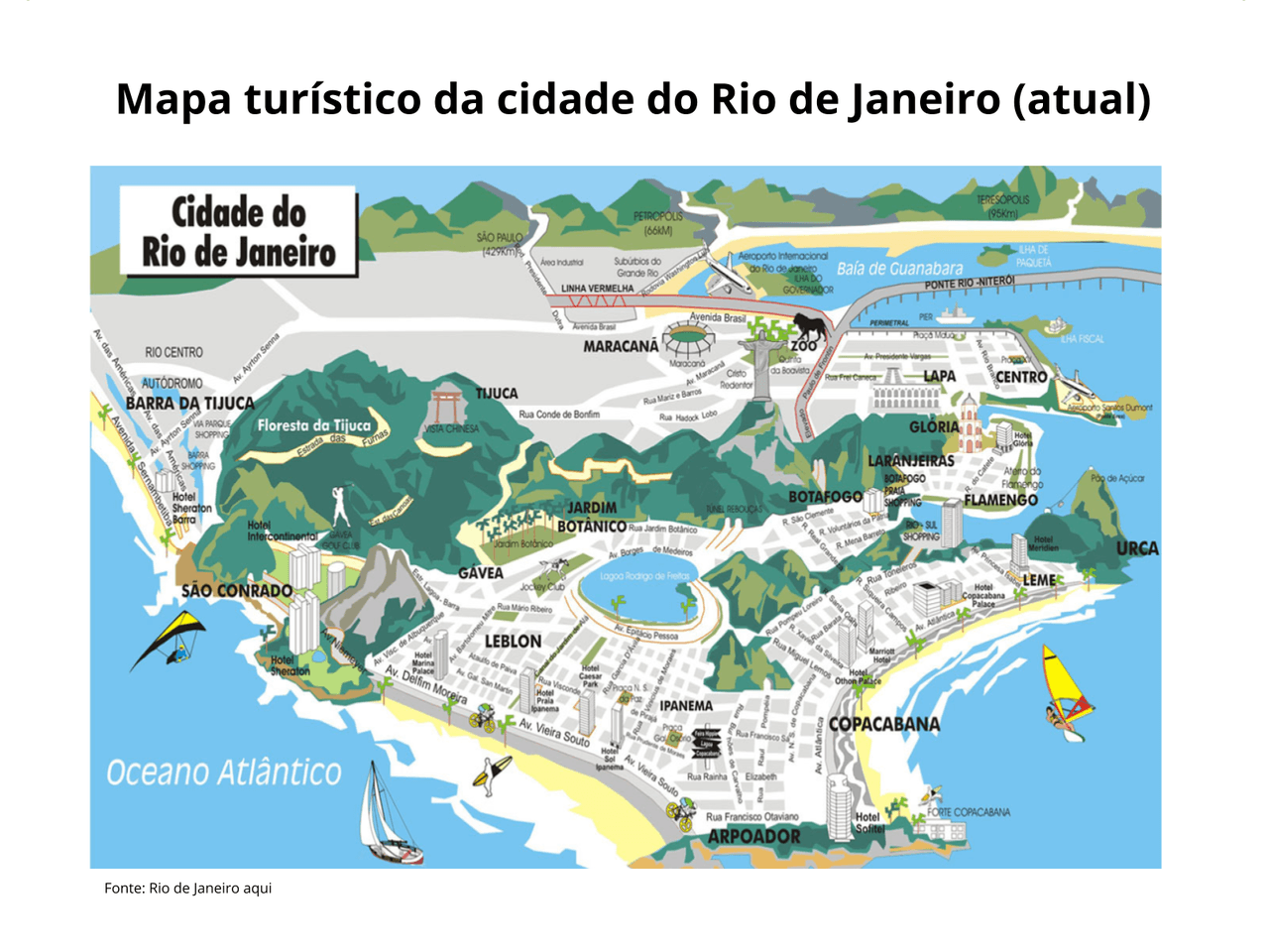 As mudanças no Rio de Janeiro com a vinda da família real (1808)