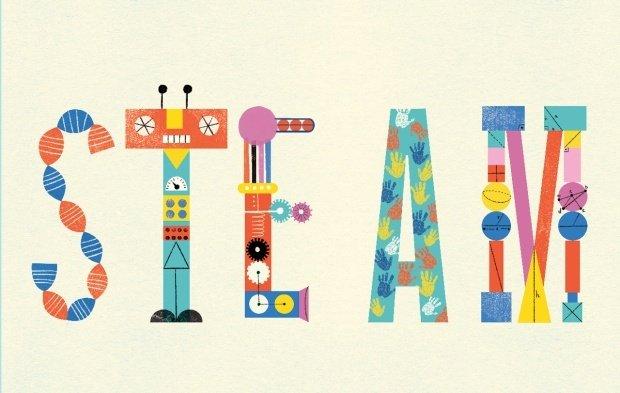 Ilustração de STEAM, cada letra com materiais diferentes