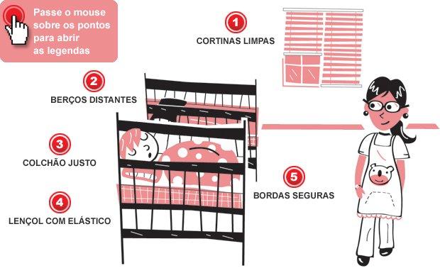 Espaço do sono. Ilustração: Marcelo Badari