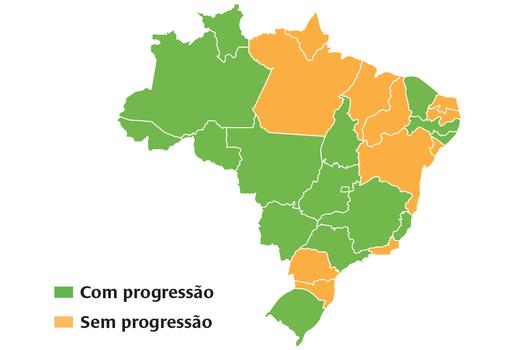 Estados com algum sistema de progressão