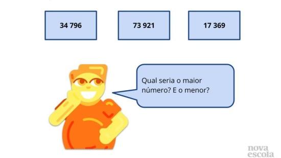 Comparando números de até 5 ordens