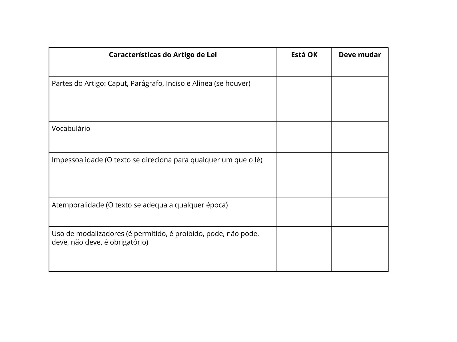 Revisando e organizando um Estatuto