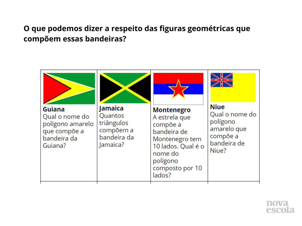 Os polígonos e as bandeiras - Planos de aula - 4º ano 471b71c77ce46